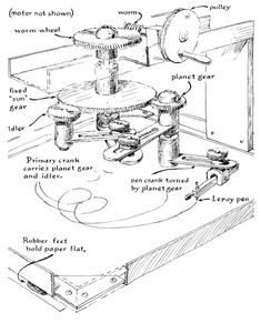 The Cycloid Drawing Machine, A Device That Uses Wooden