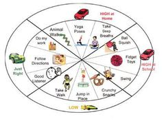 OT chart that gives kiddos strategies for balancing energy levels.