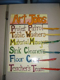 art jobs broken down. I think sinks and teacher team might not be used as much, so maybe just 4 is all that is needed.