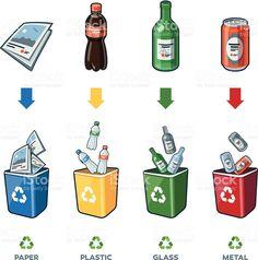 Výsledok vyhľadávania obrázkov pre dopyt recyclage poubelle