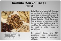 Indications: This herbal formula has been used for patients with following health conditions and symptoms: Common Cold, Chills, Spontaneous sweating, Fever, Headache, Aversion to wind, Stiff neck, Nasal congestion and more..http://kampo.ca/herbs-formulas/formulas/keishito/