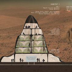 mars-habitats-03.jpeg