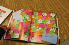A page full of sticky notes.  We could also have the freshman write down their goals for high school as a whole and choose the most creative/ interesting to feature.  That could be a great reminder to older students of what we wanted high school to be and how to achieve our goals. Also include polaroid look alike pictures, push pins, and maybe a homework to do list for visual interest.