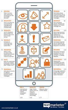 Todo mundo já ouviu falar nos famosos 4 P's do Mix de Marketing, ou então dos 8 P's do Marketing Digital. Com a nova onda da mobilidade, surgem então os 17 R's do Mobile Marketing.