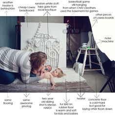 Behind the scenes - Newborn Photography with @FreshArtPhoto
