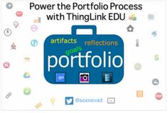 Join me at #ISTE2016 to Power Up the ePortfolio Process | Cool Tools for 21st Century Learners