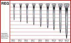Arry International - well known exporters, manufacturers and suppliers of Horse shoe Nails, horseshoe nails exporters, Horse Shoes, Horse Saddles, Horse Accessories, horse Tools, horse Tools stall jack manufacturer, silverline horse nails,silver line horse shoe nails, hoof stand exporters Ludhiana, punjab, india