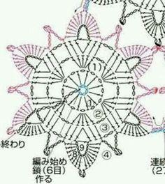 Vločky 19 Crochet Snowflake Pattern, Crochet Motif Patterns, Crochet Snowflakes, Crochet Mandala, Crochet Diagram, Crochet Chart, Thread Crochet, Crochet Doilies, Crochet Flowers