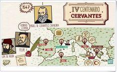 """Vida de Miguel de Cervantes"" Centenario, Comics, Interactive Activities, Classroom, Learning, Cartoons, Comic, Comics And Cartoons, Comic Books"