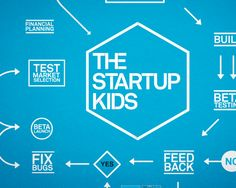 The startup-kids is a documentary about young web entrepreneurs. Babble highlights a few kid entrepreneurs in this slideshow.