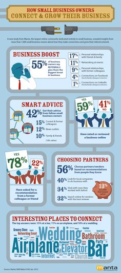 How Small Business Owners Connect & Grow Their Business #infograhic