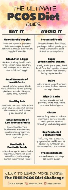 Which foods to eat and avoid when making PCOS recipes. Achieve weightloss and ov… Which foods to eat and avoid when making PCOS recipes. Achieve weightloss and overcome infertility using this ultimate PCOS diet guide! Sport Nutrition, Nutrition Education, Nutrition Guide, Nutrition Program, Runners Nutrition, Nutrition Apps, Nutrition Action, Nutrition Tracker, Muscle Nutrition