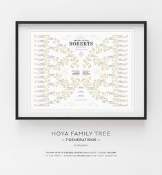 Hoya Family Tree - 7 Generations — Evajuliet | Family Tree Shop