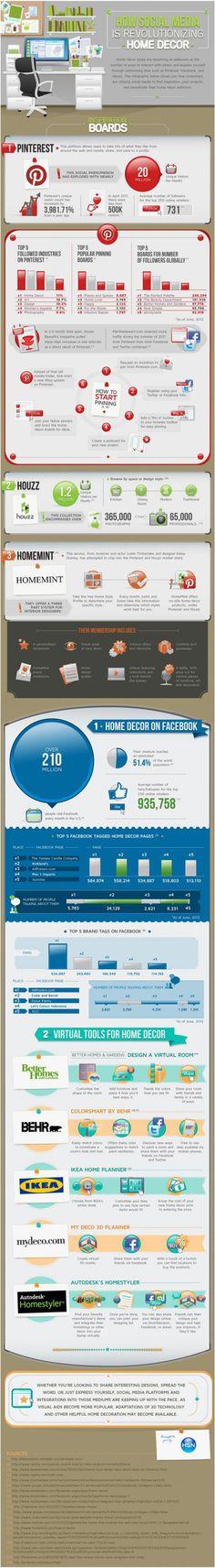 © HSN Home Decor  La influencia de las redes sociales en el mundo de la arquitectura e interiorismo es un hecho demostrado. Ya sea para darse a conocer, mostrar tus productos o incluso venderlos.  Redes como Pinterest, Facebook o Twitter se han integrado como una herramienta más de búsqueda de información a la hora de renovar nuestros hogares.