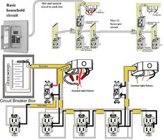 basic household circuit breaker box and sub panel and - 28 images - 28 household electrical wiring 188 166 216 28 basic household wiring 188 166 216 220 240 wiring diagram dannychesnut, basic household circuit breaker box and sub panel and, elect Electrical Switch Wiring, 3 Way Switch Wiring, Electrical Circuit Diagram, Electrical Code, Electrical Outlets, Electrical Projects, Electrical Installation, House Wiring Basics, Outlet Wiring