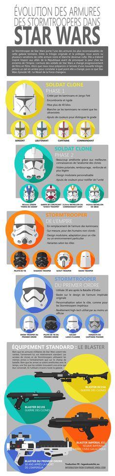 levolution-de-larmure-des-stormtroopers-en-infographie-1