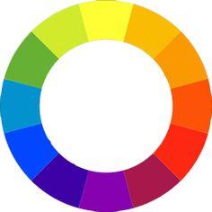 Iata trei moduri de a alege o schema de culori potrivita: triad, complementar si analog