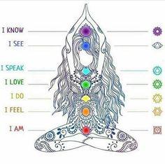 7 chakras: i know, i see, i speak, i love, i do, i feel, i am