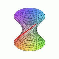 Hiperboloide construído por una línea recta