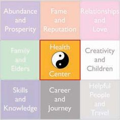 Feng shui Health and Center: FREE feng shui tips for health.
