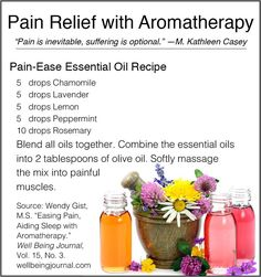 Pain-Ease Essential Oil Recipe http://www.mydoterra.com/elainewright/