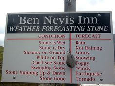 Great Irish humor & 'world's best' weather forecasting
