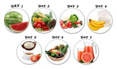| Diet Plan Which Will Help You Lose 8 Kg In Only 7 Days!