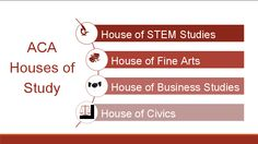 """Check out our """"Houses of Study"""""""