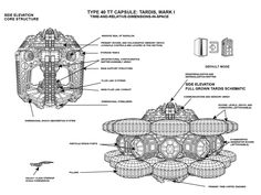 Tardis core and fill structure