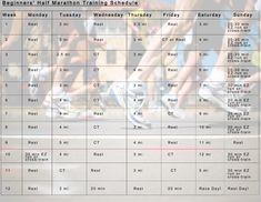 Half Marathon Training for beginners (cont.)