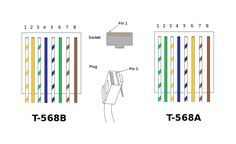Cat5e Wiring Diagram Australia Cable A Cat 5 Connectors Data Wire New Diagram Wire Rj45