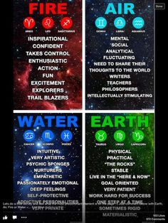 Earth, Air, Fire, Water meanings )0(