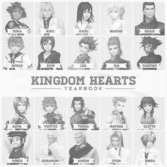 Kingdom Hearts yearbook
