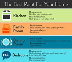 Unpacking a few key points about choosing paint colors for your home - Your design partner LLC