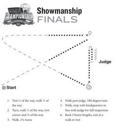 Conquer this showmanship practice pattern by breaking it into parts with AQHA Professional Horsewoman Jenny Jordan Frid. Horse Training, Training Tips, Horsemanship Patterns, Horse Exercises, Horse Show Clothes, Western Riding, Horse Pattern, Riding Lessons, All About Horses