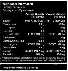 Black Rice Nutritional Information