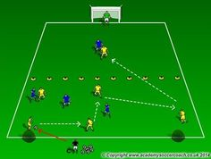 Attacking Support Play for U9 to U14 Soccer Players. Teach young players to support the attack in numbers and to work as a group to a) not lose the ball b) score a goal.