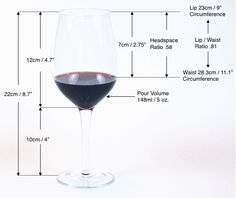 The Truth About Wine Glasses | Stephen Reiss, Ph.D., C.W.E. | LinkedIn
