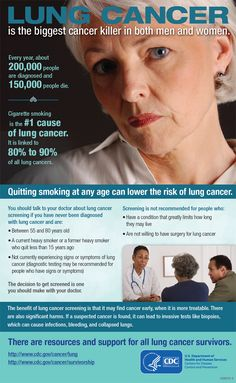 Lung cancer is the biggest cancer killer in both men and women. Cigarette smoking is the #1 cause of lung cancer. Quitting smoking at any age can lower your risk.