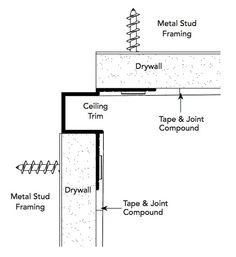 Fry Reglet – Ceiling Trim