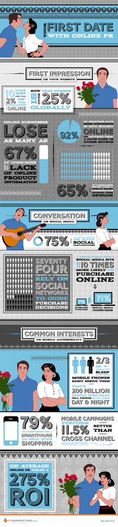 Your First Date With Online PR - Infographic
