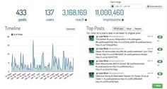 #LuxeExperience: 11 Million Impressions - http://www.wesaidgotravel.com/luxeexperience-11-million-impressions/