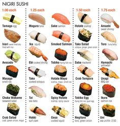 Domaći suši (home made sushi) - Vitki Gurman