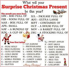 What will your Surprise Christmas Present be? All you need to do is take the month your were born and the first letter of your firs. Funky Socks, Cool Socks, Fun Party Games, Cute Signs, He Day, Brighten Your Day, Best Part Of Me, Christmas Presents, Best Quotes