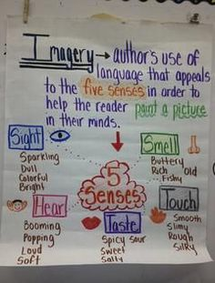 """Imagery is one of my personal favorite things about reading and writing. This pin is a great way to incorporate imagery which Duffy states is, """"using prior knowledge about [descriptive] words and about our senses to create an image in the mind"""" (Duffy, p.117). """"The relationship between reading and writing is particularity clear when teaching imaging...the more students practice composing text that helps readers create images, the better they will be at creating images as readers"""" (p. 121)."""