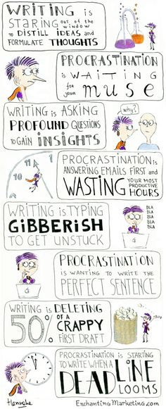 The difference between writing and procrastinating