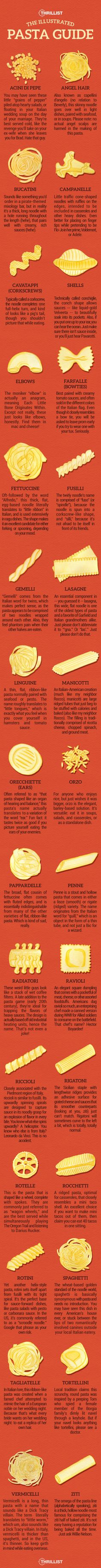 All of the Important Types of Pasta Noodles, Illustrated