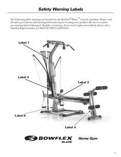 Bowflex Blaze Workouts and Manual Bowflex Blaze, Bowflex Workout, Muscular Women, Workout Machines, At Home Gym, Workouts, Manual, Fitness, Exercise