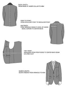 MEASUREMENTS for tailored jacket by jefferytailor, via Flickr