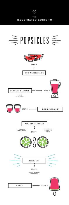The Illustrated Guide to Popsicles | Eva Black Design